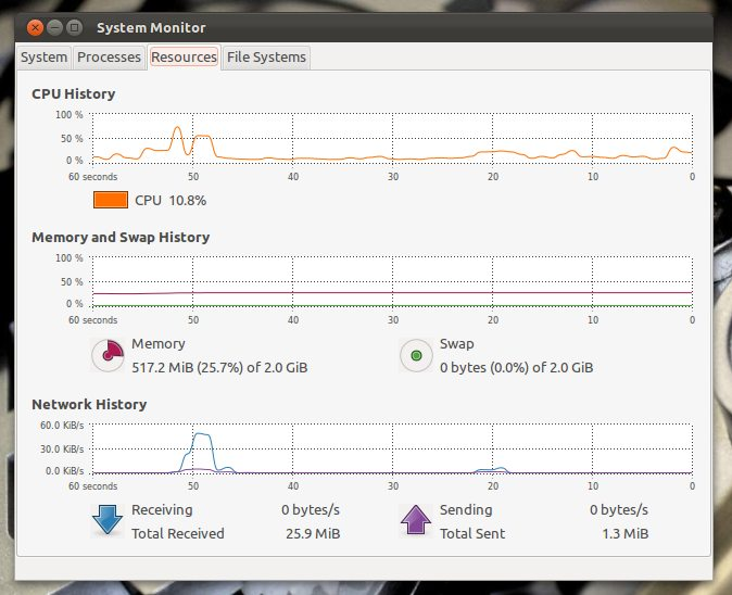 5 System Monitoring Tools for Ubuntu - OMG! Ubuntu!