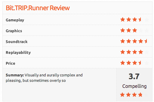 review of bit trip runner on ubuntu