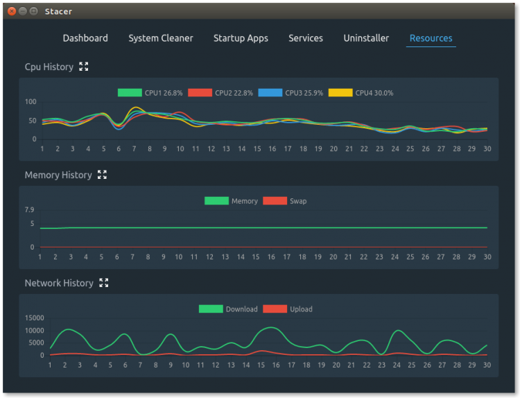 stacer system monitoring